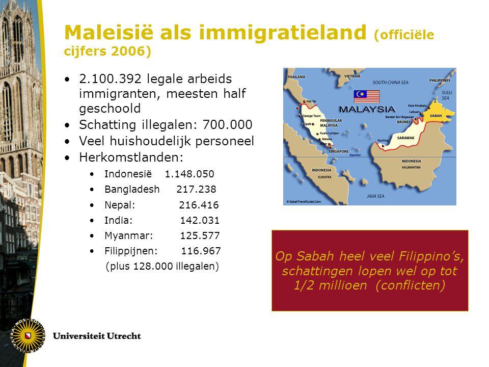 Maleisië als immigratieland (officiële cijfers 2006) 2.100.392 legale arbeids immigranten, meesten half geschoold Schatting illegalen: 700.000 Veel huishoudelijk personeel Herkomstlanden: Indonesië 1.148.050 Bangladesh 217.238 Nepal: 216.416 India: 142.031 Myanmar: 125.577 Filippijnen: 116.967 (plus 128.000 illegalen) Op Sabah heel veel Filippino's, schattingen lopen wel op tot 1/2 millioen (conflicten)