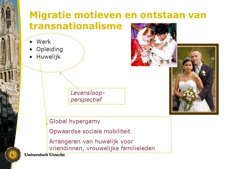 Migratie motieven en ontstaan van transnationalisme Werk Opleiding Huwelijk Levensloop- perspectief Global hypergamy Opwaardse sociale mobiliteit Arrangeren van huwelijk voor vriendinnen, vrouwelijke familieleden