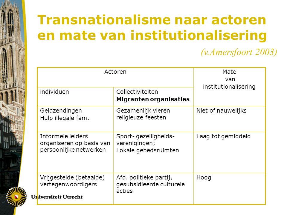Transnationalisme naar actoren en mate van institutionalisering Actoren Mate van institutionalisering individuen Collectiviteiten Migranten organisaties Geldzendingen Hulp illegale fam.