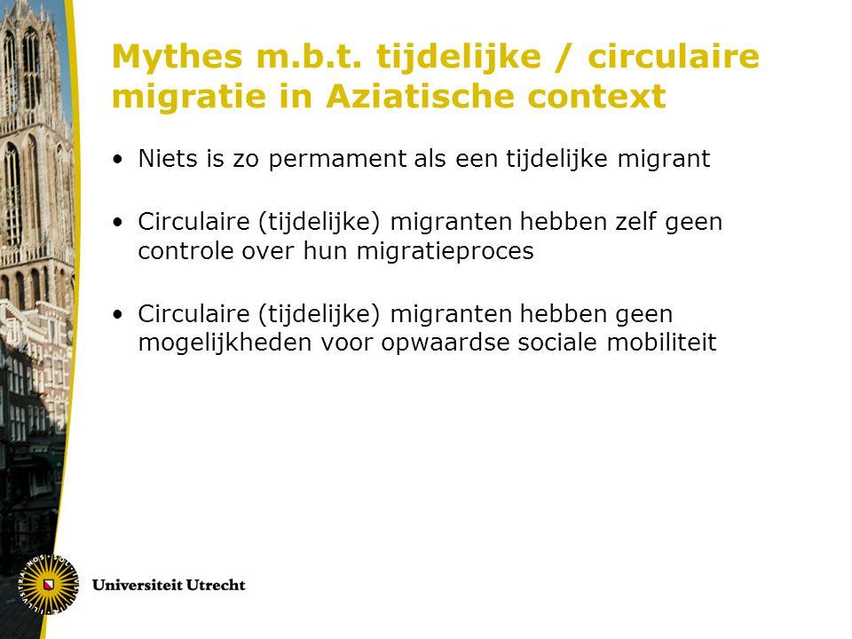 Mythes m.b.t.