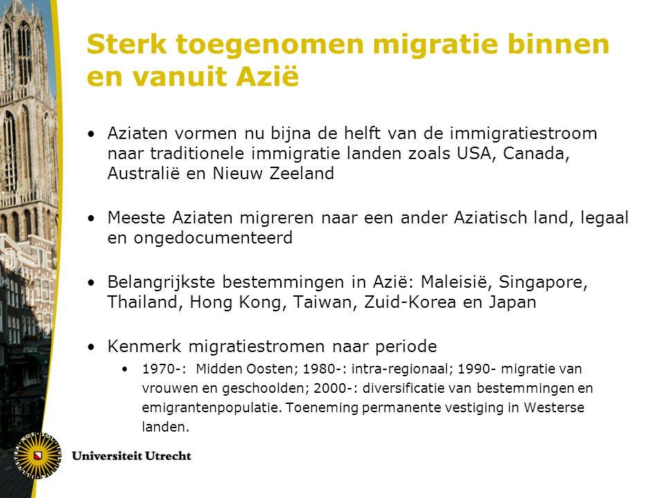 Sterk toegenomen migratie binnen en vanuit Azië Aziaten vormen nu bijna de helft van de immigratiestroom naar traditionele immigratie landen zoals USA, Canada, Australië en Nieuw Zeeland Meeste Aziaten migreren naar een ander Aziatisch land, legaal en ongedocumenteerd Belangrijkste bestemmingen in Azië: Maleisië, Singapore, Thailand, Hong Kong, Taiwan, Zuid-Korea en Japan Kenmerk migratiestromen naar periode 1970-: Midden Oosten; 1980-: intra-regionaal; 1990- migratie van vrouwen en geschoolden; 2000-: diversificatie van bestemmingen en emigrantenpopulatie.