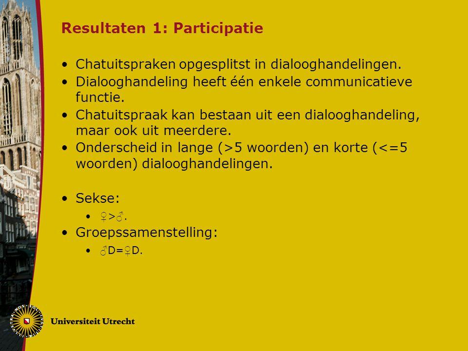 Resultaten 1: Participatie Chatuitspraken opgesplitst in dialooghandelingen.