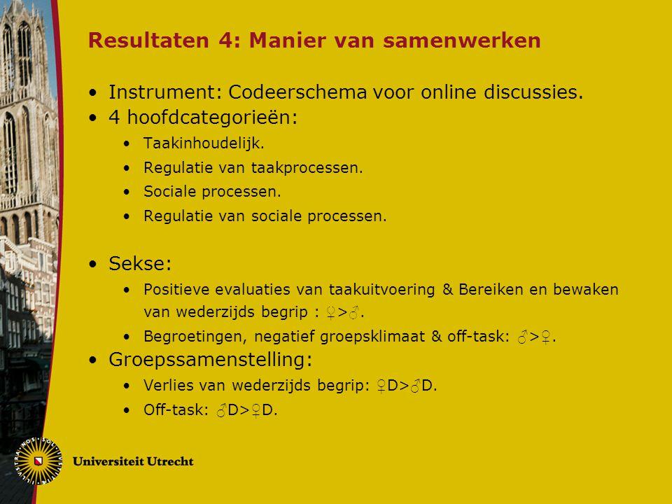 Resultaten 4: Manier van samenwerken Instrument: Codeerschema voor online discussies.