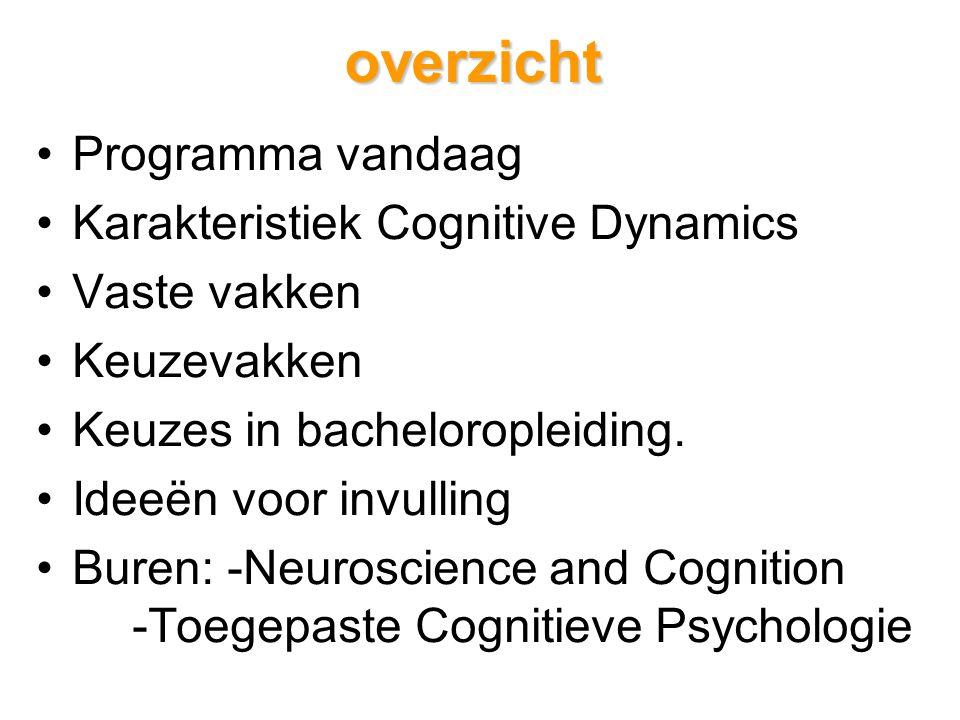 overzicht Programma vandaag Karakteristiek Cognitive Dynamics Vaste vakken Keuzevakken Keuzes in bacheloropleiding.