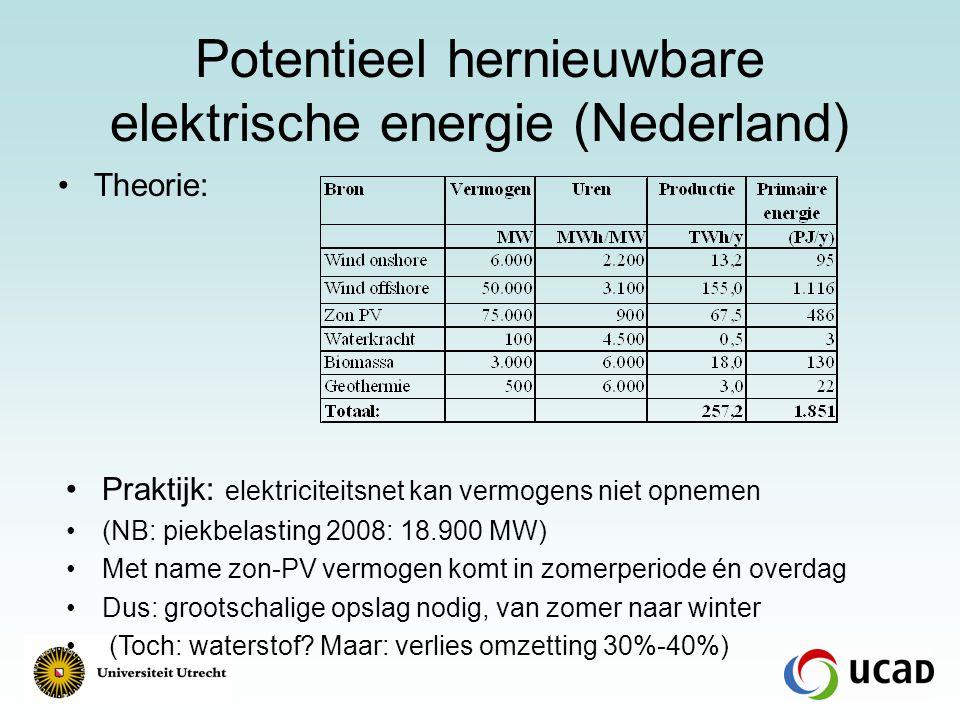 Potentieel hernieuwbare elektrische energie (Nederland) Theorie: Praktijk: elektriciteitsnet kan vermogens niet opnemen (NB: piekbelasting 2008: 18.900 MW) Met name zon-PV vermogen komt in zomerperiode én overdag Dus: grootschalige opslag nodig, van zomer naar winter (Toch: waterstof.