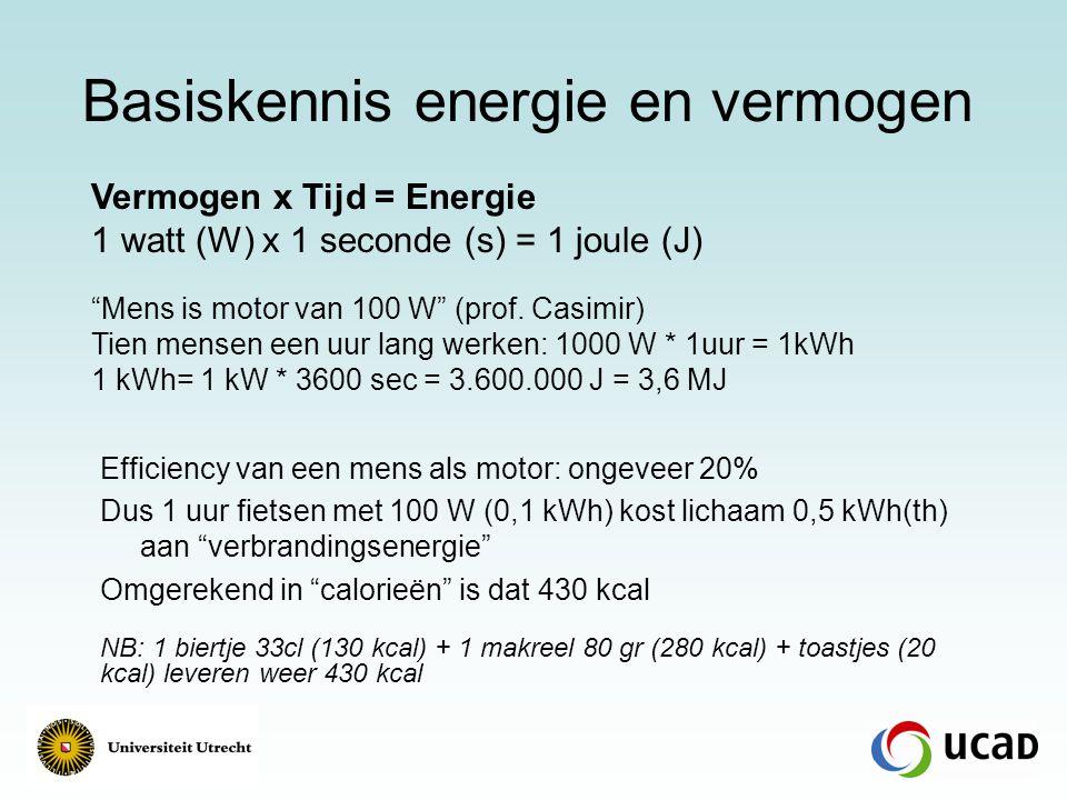 Basiskennis energie en vermogen Efficiency van een mens als motor: ongeveer 20% Dus 1 uur fietsen met 100 W (0,1 kWh) kost lichaam 0,5 kWh(th) aan verbrandingsenergie Omgerekend in calorieën is dat 430 kcal Vermogen x Tijd = Energie 1 watt (W) x 1 seconde (s) = 1 joule (J) Mens is motor van 100 W (prof.