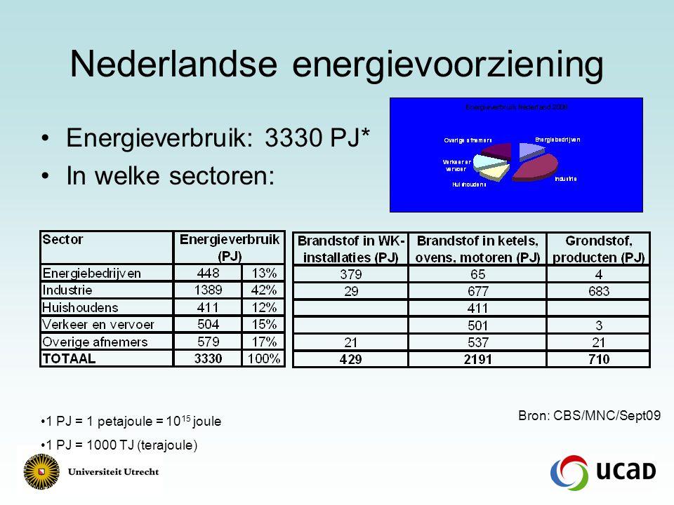 Nederland is doorvoerland voor energie Energie- voorziening is complex Twee inzichten: