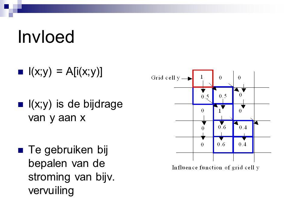 Invloed I(x;y) = A[i(x;y)] I(x;y) is de bijdrage van y aan x Te gebruiken bij bepalen van de stroming van bijv.