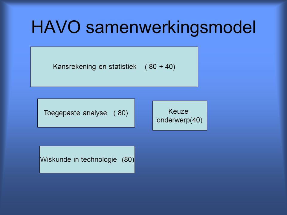 HAVO samenwerkingsmodel Kansrekening en statistiek ( 80 + 40) Toegepaste analyse ( 80) Wiskunde in technologie (80) Keuze- onderwerp(40)
