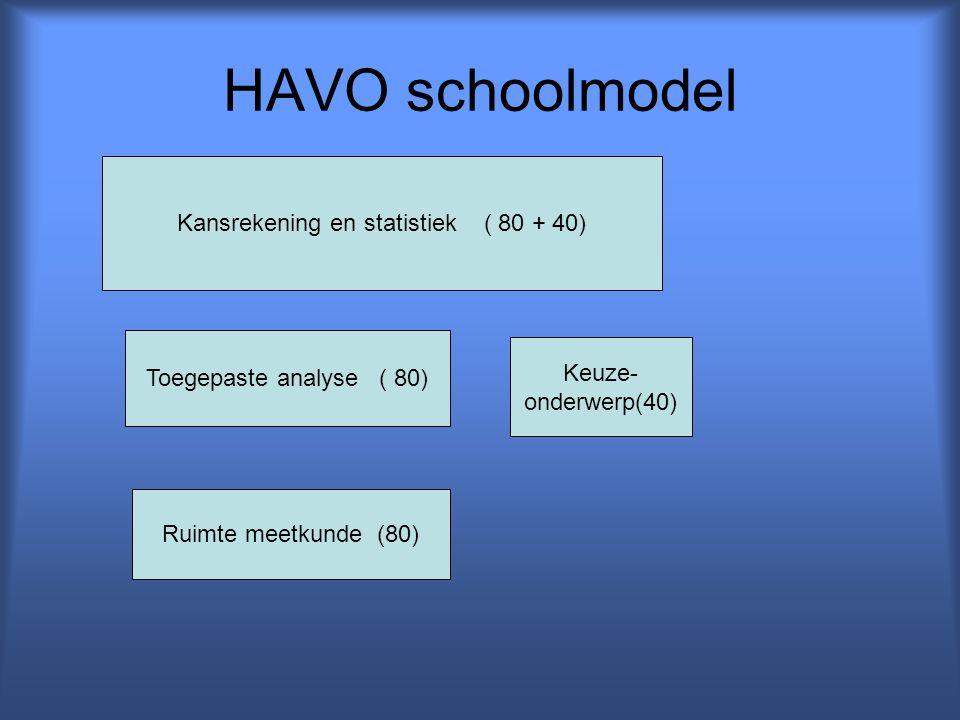 HAVO schoolmodel Kansrekening en statistiek ( 80 + 40) Toegepaste analyse ( 80) Ruimte meetkunde (80) Keuze- onderwerp(40)