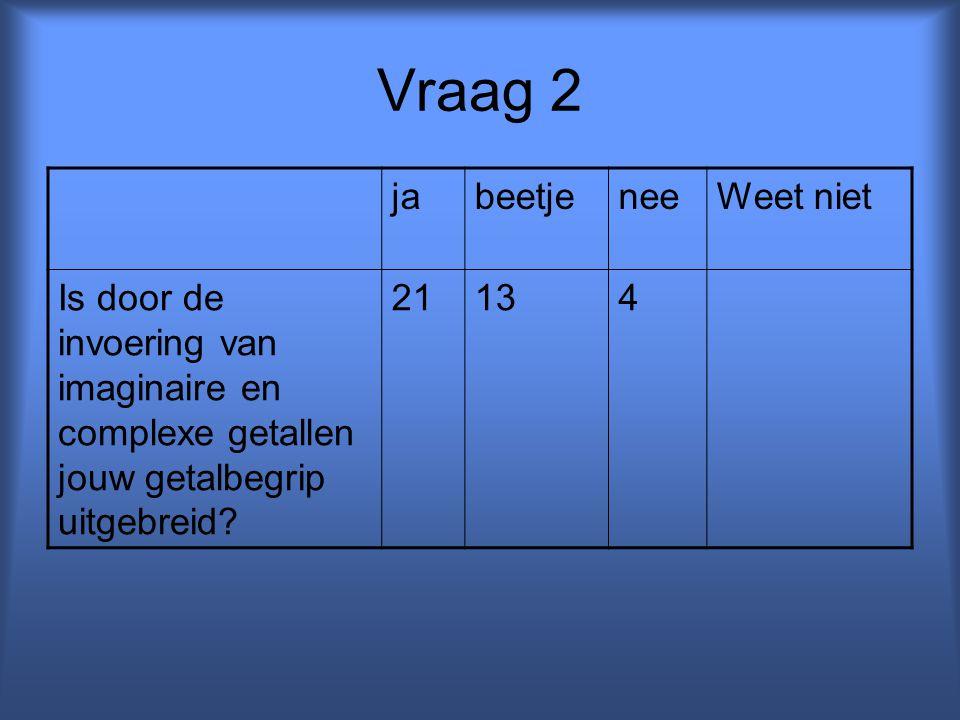 Vraag 2 jabeetjeneeWeet niet Is door de invoering van imaginaire en complexe getallen jouw getalbegrip uitgebreid? 21134