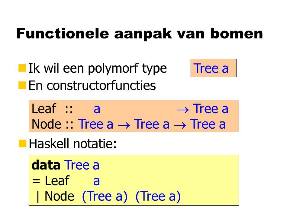 Functionele aanpak van bomen nIk wil een polymorf type nEn constructorfuncties Leaf :: a  Tree a Node :: Tree a  Tree a  Tree a Tree a data Tree a = Leaf a | Node (Tree a) (Tree a) nHaskell notatie:
