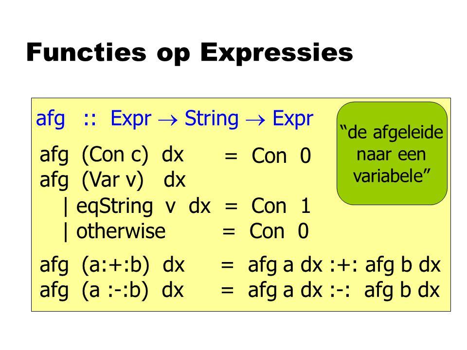 Functies op Expressies afg :: Expr  String  Expr afg (Con c) dx afg (Var v) dx = Con 0 | eqString v dx = Con 1 | otherwise = Con 0 afg (a:+:b) dx afg (a :-:b) dx = afg a dx :+: afg b dx = afg a dx :-: afg b dx de afgeleide naar een variabele