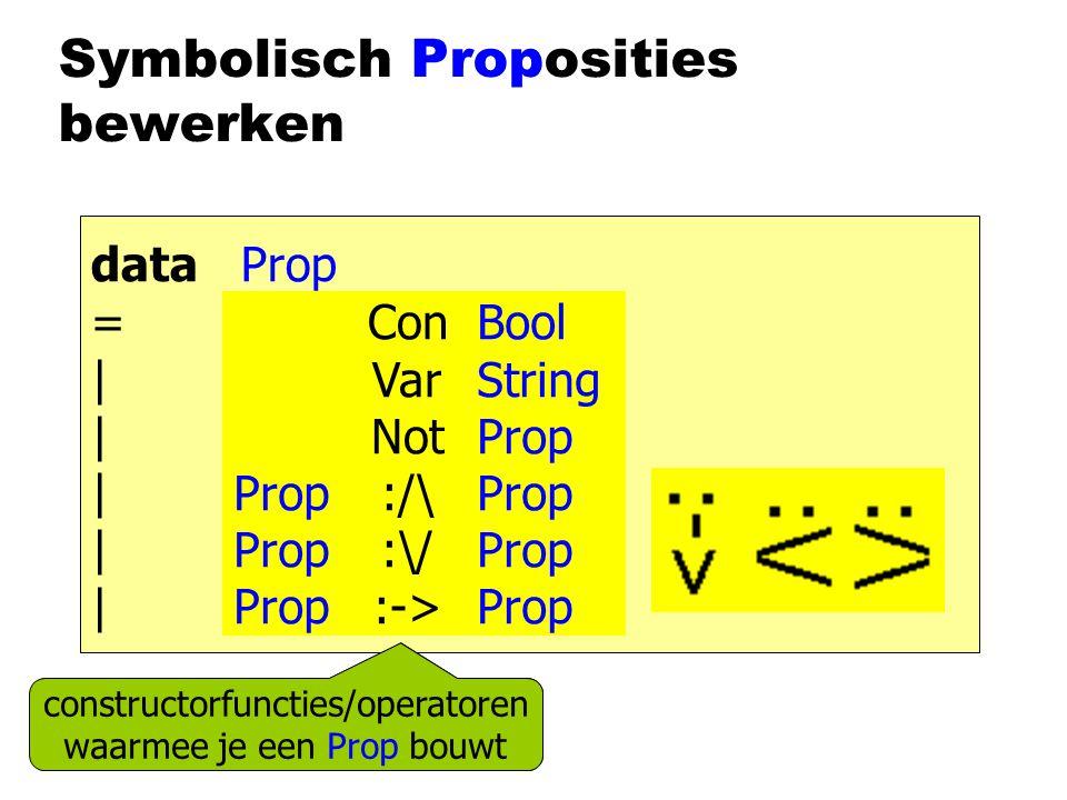 Symbolisch Proposities bewerken data Prop = | constructorfuncties waarmee je een Expr bouwt Bool String Prop Con Var Not :/\ :\/ :-> constructorfuncties/operatoren waarmee je een Prop bouwt