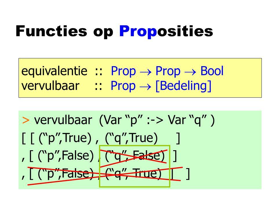 Functies op Proposities equivalentie :: Prop  Prop  Bool vervulbaar :: Prop  [Bedeling] > vervulbaar (Var p :-> Var q ) [ [ ( p ,True),( q ,True) ], [ ( p ,False),( q , False) ], [ ( p ,False),( q , True) ] ]