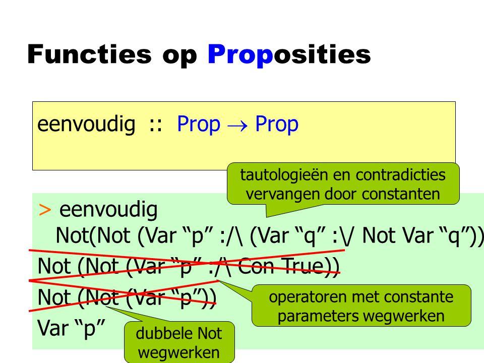 Functies op Proposities normaalvorm :: Prop  Prop > normaalvorm (Not (Not Var p :\/ Var q ) Var p :/\ Not Var q Not alleen voor variabelen