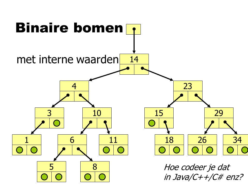 Binaire bomen 423152910316115818263414 met interne waarden Hoe codeer je dat in Java/C++/C# enz