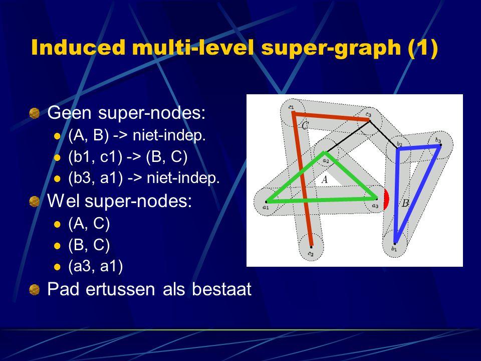 Induced multi-level super-graph (1) Geen super-nodes: (A, B) -> niet-indep. (b1, c1) -> (B, C) (b3, a1) -> niet-indep. Wel super-nodes: (A, C) (B, C)