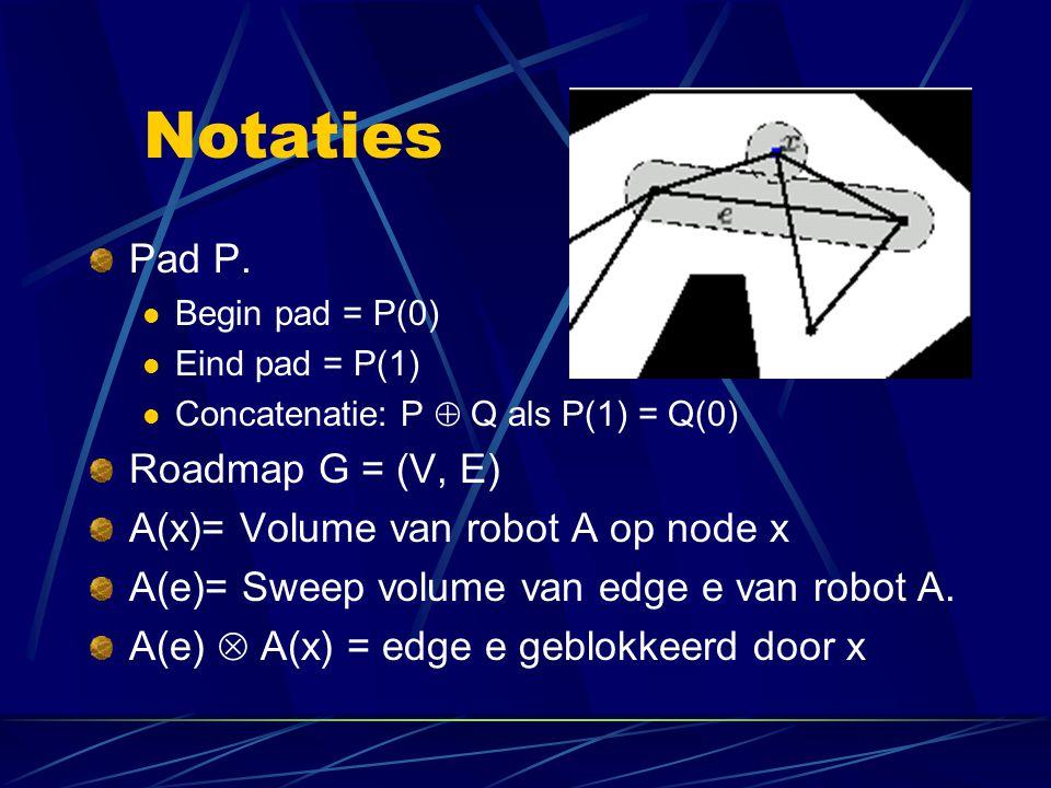 Notaties Pad P. Begin pad = P(0) Eind pad = P(1) Concatenatie: P  Q als P(1) = Q(0) Roadmap G = (V, E) A(x)= Volume van robot A op node x A(e)= Sweep
