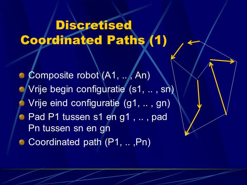 Discretised Coordinated Paths (1) Composite robot (A1,.., An) Vrije begin configuratie (s1,.., sn) Vrije eind configuratie (g1,.., gn) Pad P1 tussen s