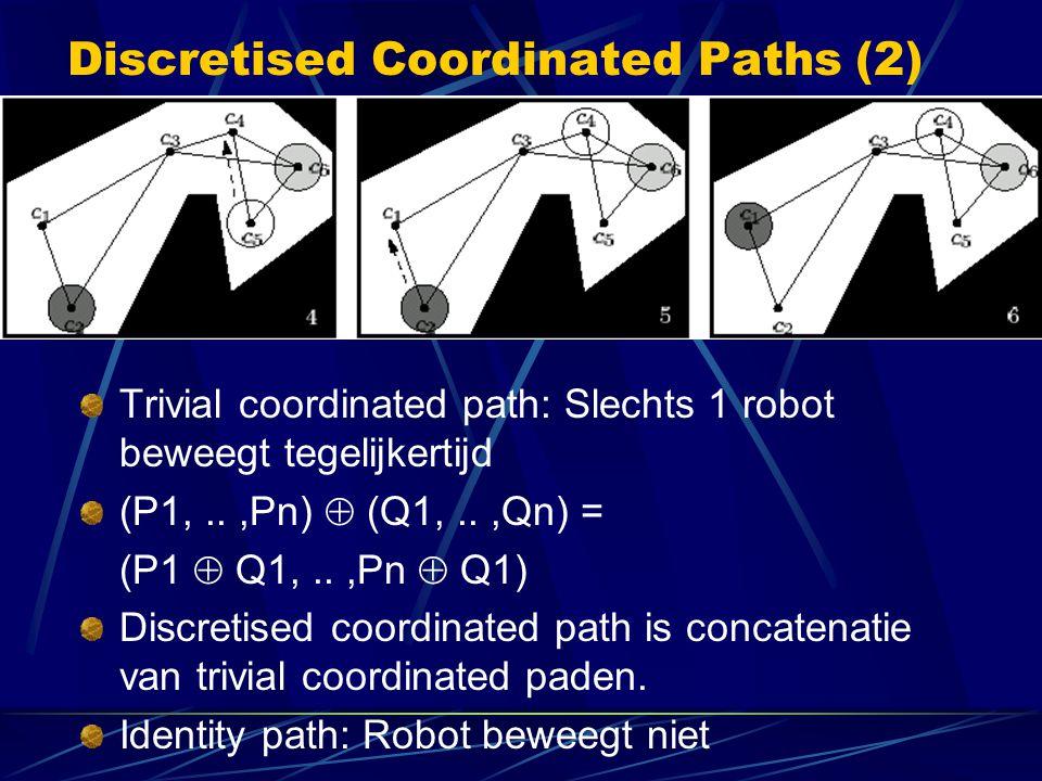 Discretised Coordinated Paths (2) Trivial coordinated path: Slechts 1 robot beweegt tegelijkertijd (P1,..,Pn)  (Q1,..,Qn) = (P1  Q1,..,Pn  Q1) Disc