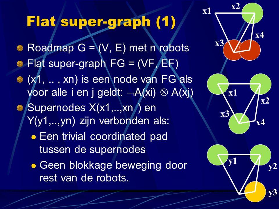 Roadmap G = (V, E) met n robots Flat super-graph FG = (VF, EF) (x1,.., xn) is een node van FG als voor alle i en j geldt:  A(xi)  A(xj) Supernodes X
