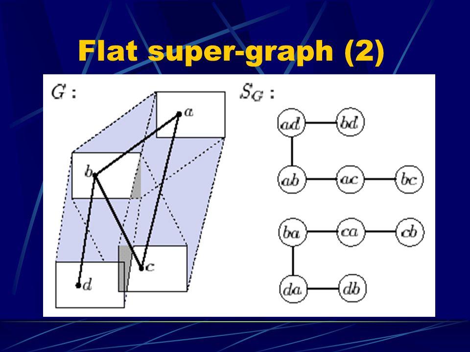 Flat super-graph (2)