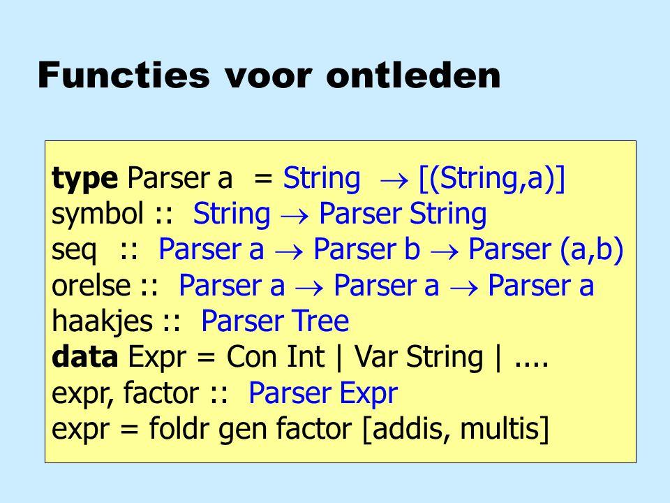 Functies voor ontleden type Parser a= String  [(String,a)] symbol :: String  Parser String seq:: Parser a  Parser b  Parser (a,b) orelse :: Parser a  Parser a  Parser a haakjes :: Parser Tree data Expr = Con Int | Var String |....