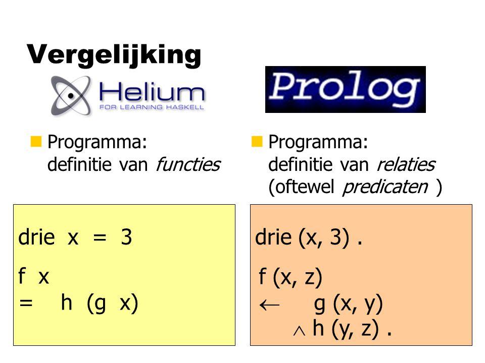 Vergelijking nProgramma: definitie van functies n Programma: definitie van relaties (oftewel predicaten ) drie x = 3drie (x, 3). f x = h (g x) f (x, z