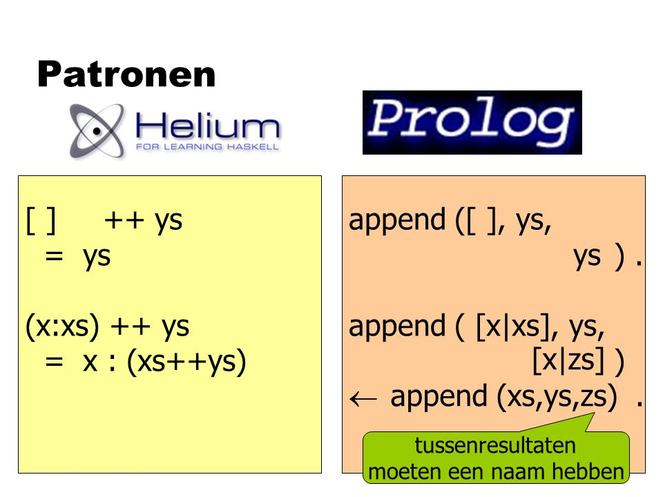 Patronen append ([ ], ys, ). append ( [x|xs], ys, ) . ys [ ] ++ ys = ys (x:xs) ++ ys = x : (xs++ys) [x|zs] append (xs,ys,zs) tussenresultaten moeten