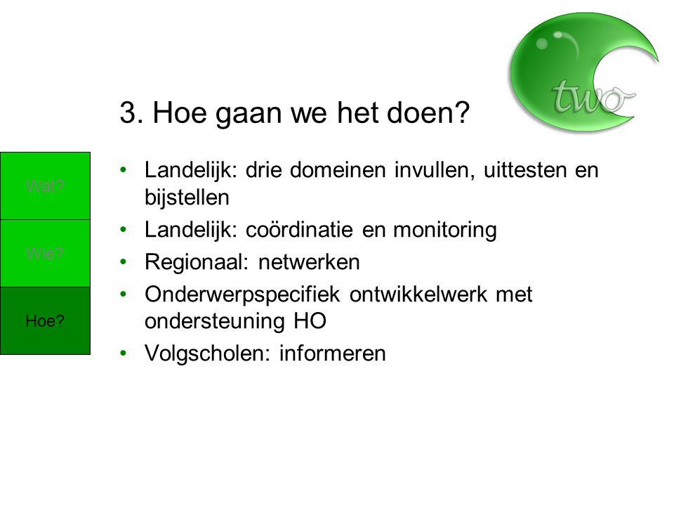 3. Hoe gaan we het doen? Landelijk: drie domeinen invullen, uittesten en bijstellen Landelijk: coördinatie en monitoring Regionaal: netwerken Onderwer