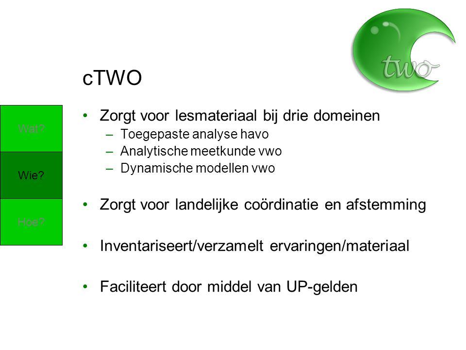 cTWO Zorgt voor lesmateriaal bij drie domeinen –Toegepaste analyse havo –Analytische meetkunde vwo –Dynamische modellen vwo Zorgt voor landelijke coördinatie en afstemming Inventariseert/verzamelt ervaringen/materiaal Faciliteert door middel van UP-gelden Wie.