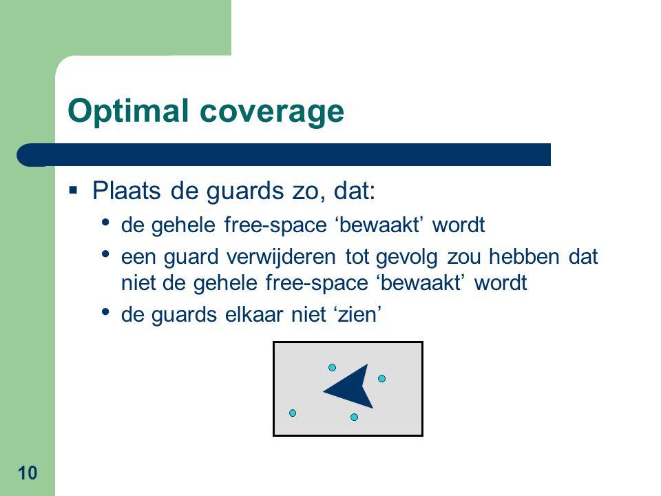 10 Optimal coverage  Plaats de guards zo, dat: de gehele free-space 'bewaakt' wordt een guard verwijderen tot gevolg zou hebben dat niet de gehele free-space 'bewaakt' wordt de guards elkaar niet 'zien'