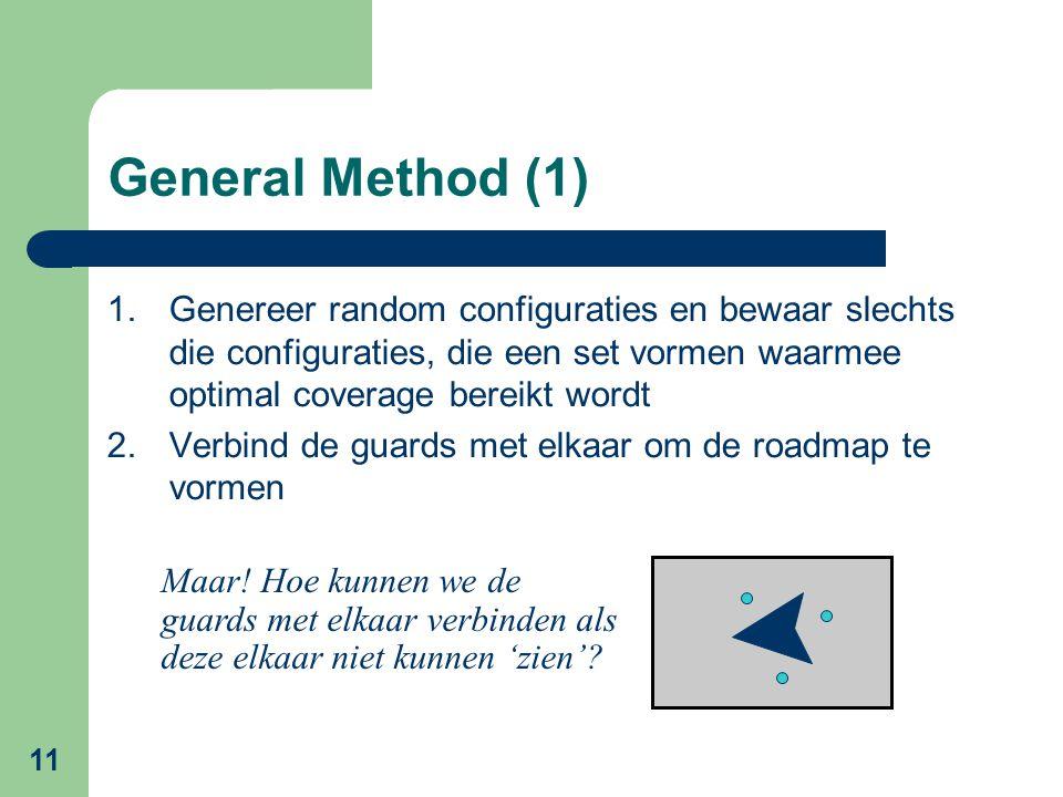 11 General Method (1) 1.Genereer random configuraties en bewaar slechts die configuraties, die een set vormen waarmee optimal coverage bereikt wordt 2.Verbind de guards met elkaar om de roadmap te vormen Maar.