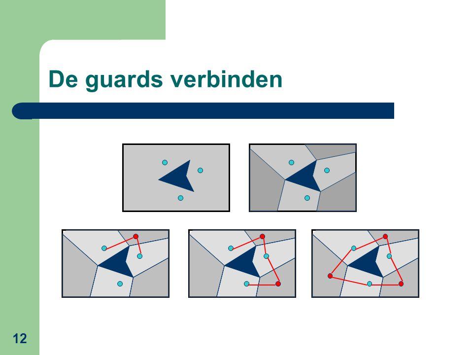 12 De guards verbinden