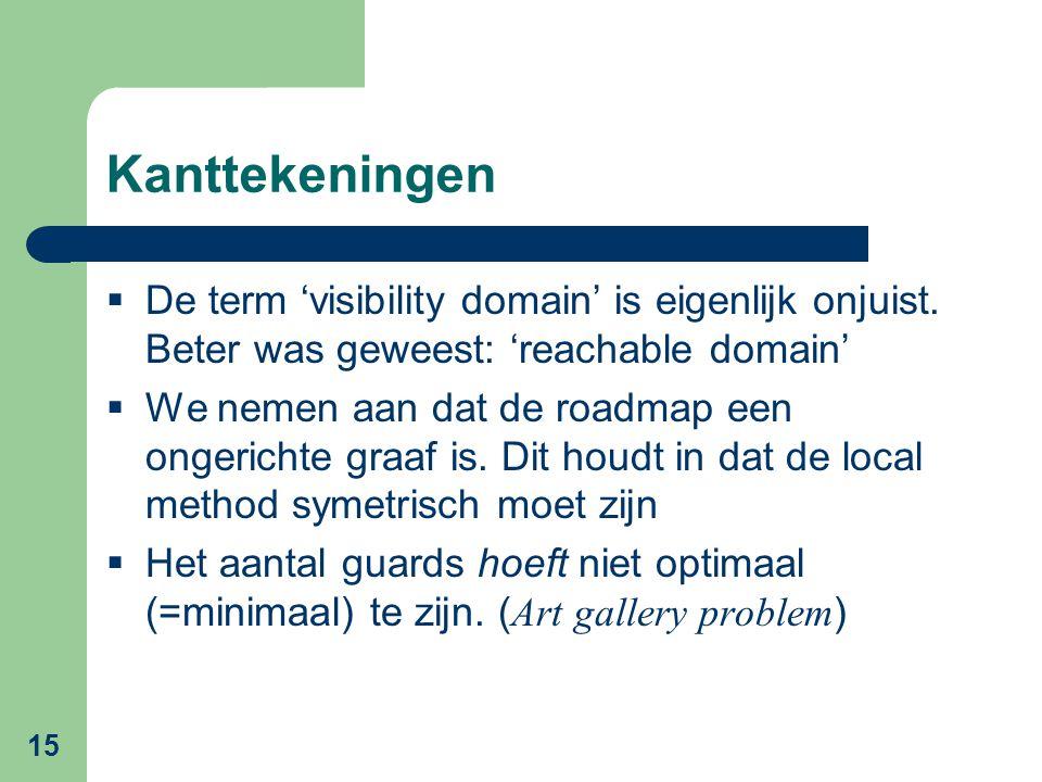 15 Kanttekeningen  De term 'visibility domain' is eigenlijk onjuist.
