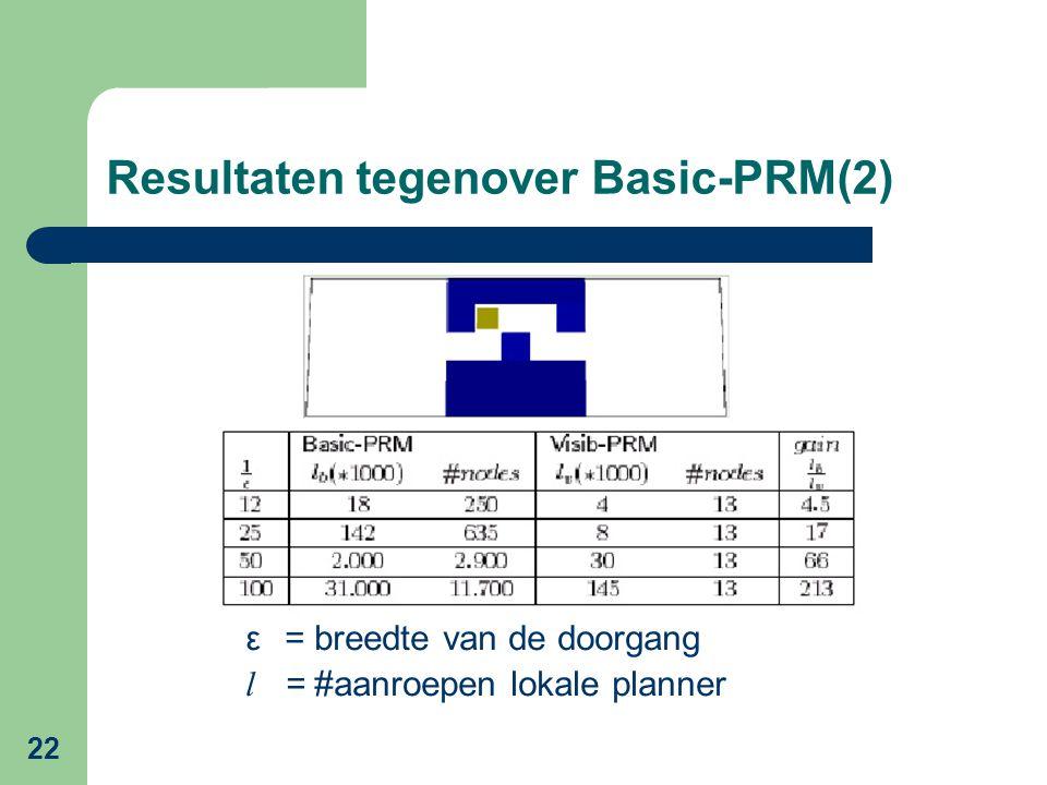 22 Resultaten tegenover Basic-PRM(2) ε= breedte van de doorgang l = #aanroepen lokale planner