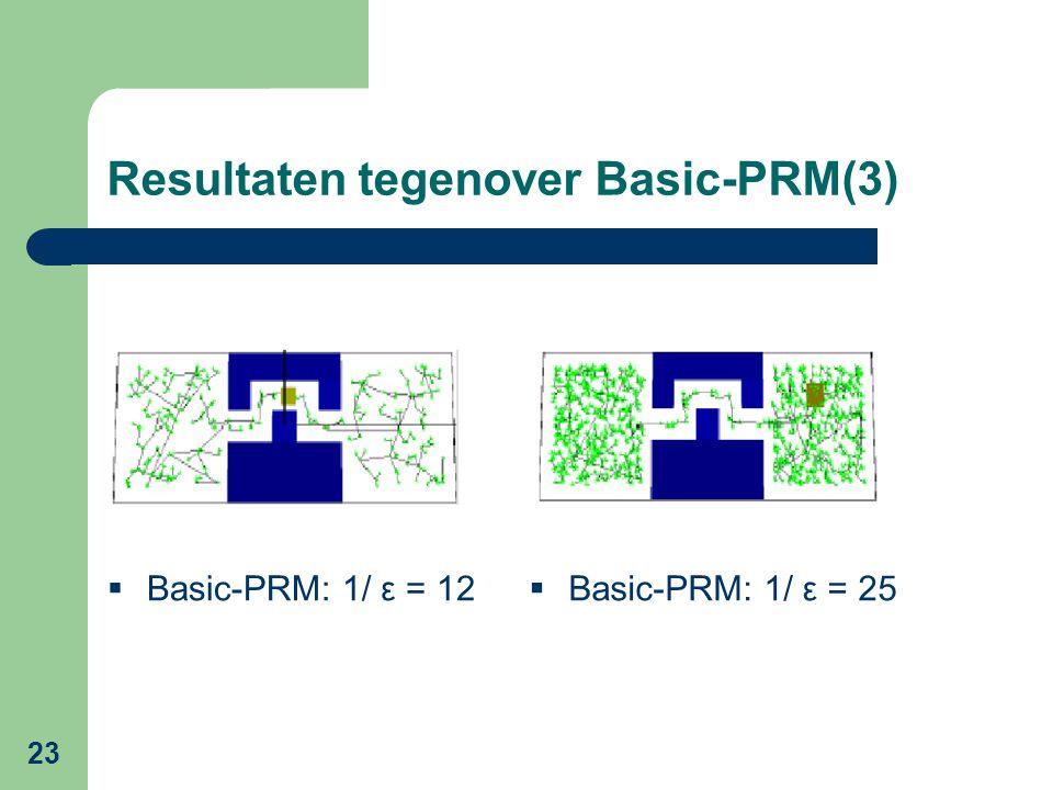23 Resultaten tegenover Basic-PRM(3)  Basic-PRM: 1/ ε = 12  Basic-PRM: 1/ ε = 25