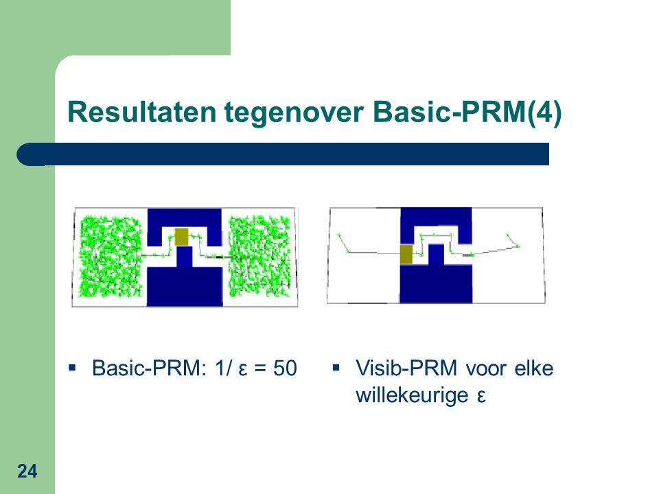 24 Resultaten tegenover Basic-PRM(4)  Basic-PRM: 1/ ε = 50  Visib-PRM voor elke willekeurige ε