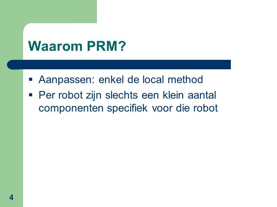 5 Basic-PRM (1)  Learning phase: 1.do 2. Kies een random configuratie q in CS free 3.