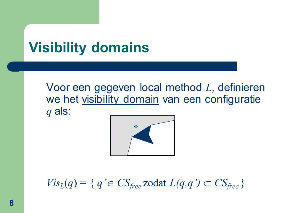 8 Visibility domains Voor een gegeven local method L, definieren we het visibility domain van een configuratie q als: Vis L (q) = { q'  CS free zodat L(q,q')  CS free }