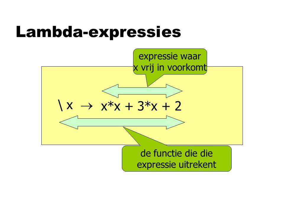 Lambda .x. x*x + 3*x + 2    x. x*x + 3*x + 2 x.