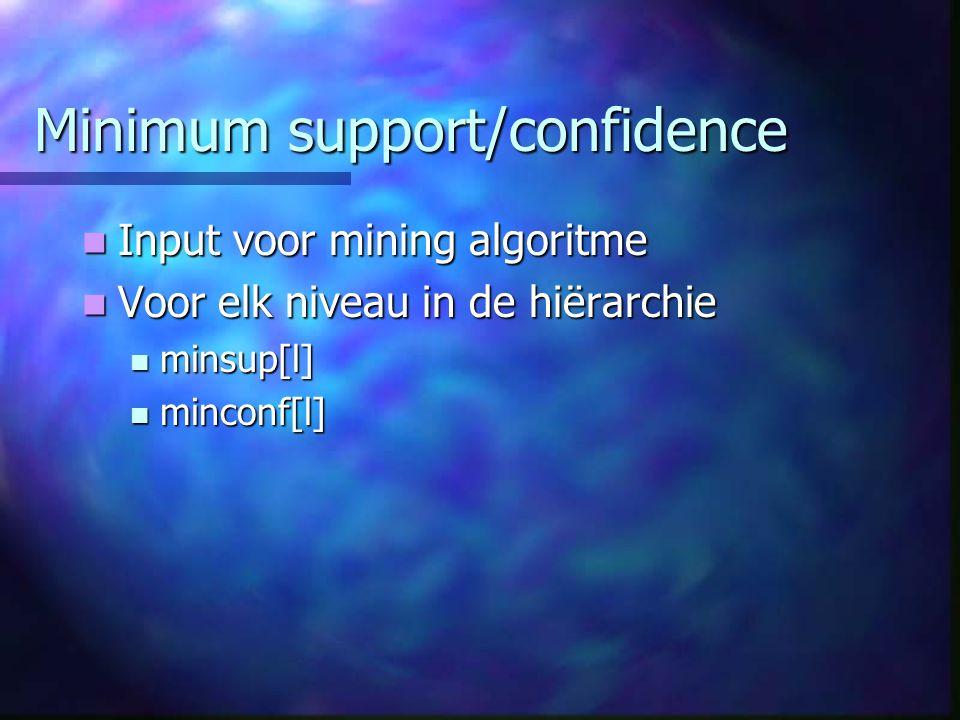 Minimum support/confidence Input voor mining algoritme Input voor mining algoritme Voor elk niveau in de hiërarchie Voor elk niveau in de hiërarchie minsup[l] minsup[l] minconf[l] minconf[l]