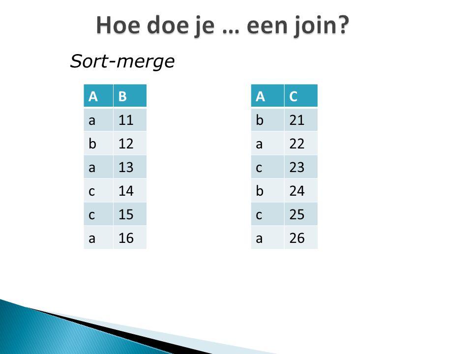 Hoe doe je … een join Sort-merge AB a11 b12 a13 c14 c15 a16 AC b21 a22 c23 b24 c25 a26