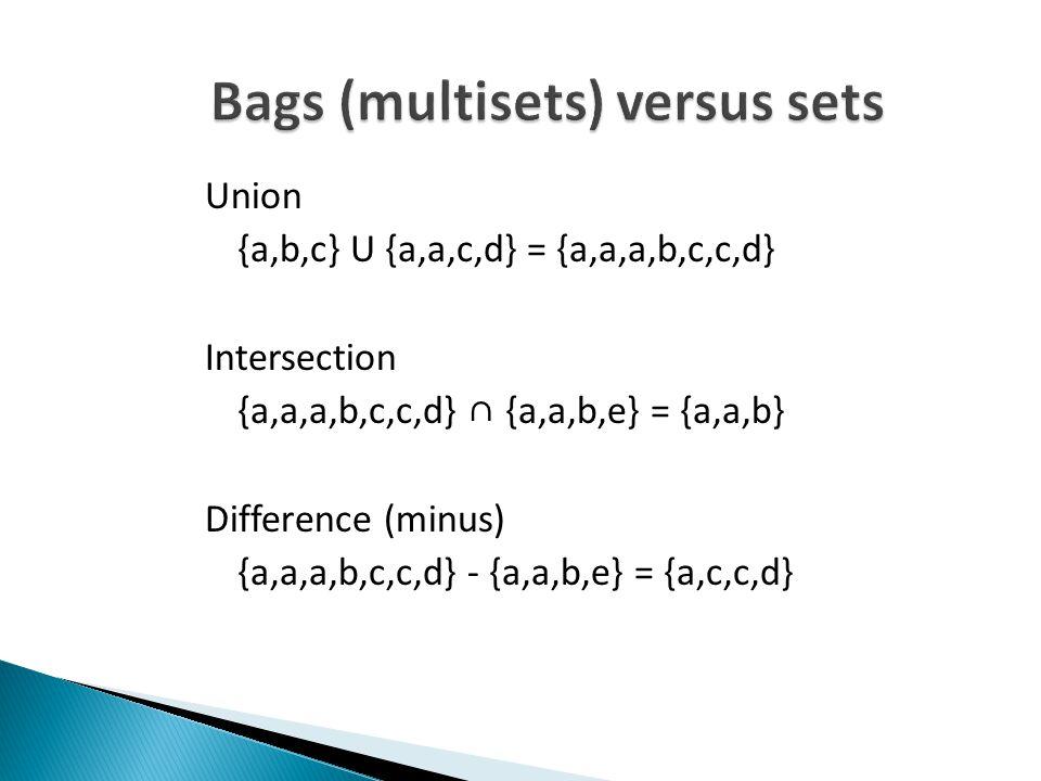 Bags (multisets) versus sets Union {a,b,c} U {a,a,c,d} = {a,a,a,b,c,c,d} Intersection {a,a,a,b,c,c,d} ∩ {a,a,b,e} = {a,a,b} Difference (minus) {a,a,a,b,c,c,d} - {a,a,b,e} = {a,c,c,d}