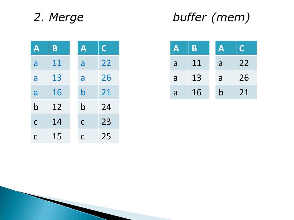 2. Merge buffer (mem) AB a11 a13 a16 b12 c14 c15 AC a22 a26 b21 b24 c23 c25 AB a11 a13 a16 AC a22 a26 b21