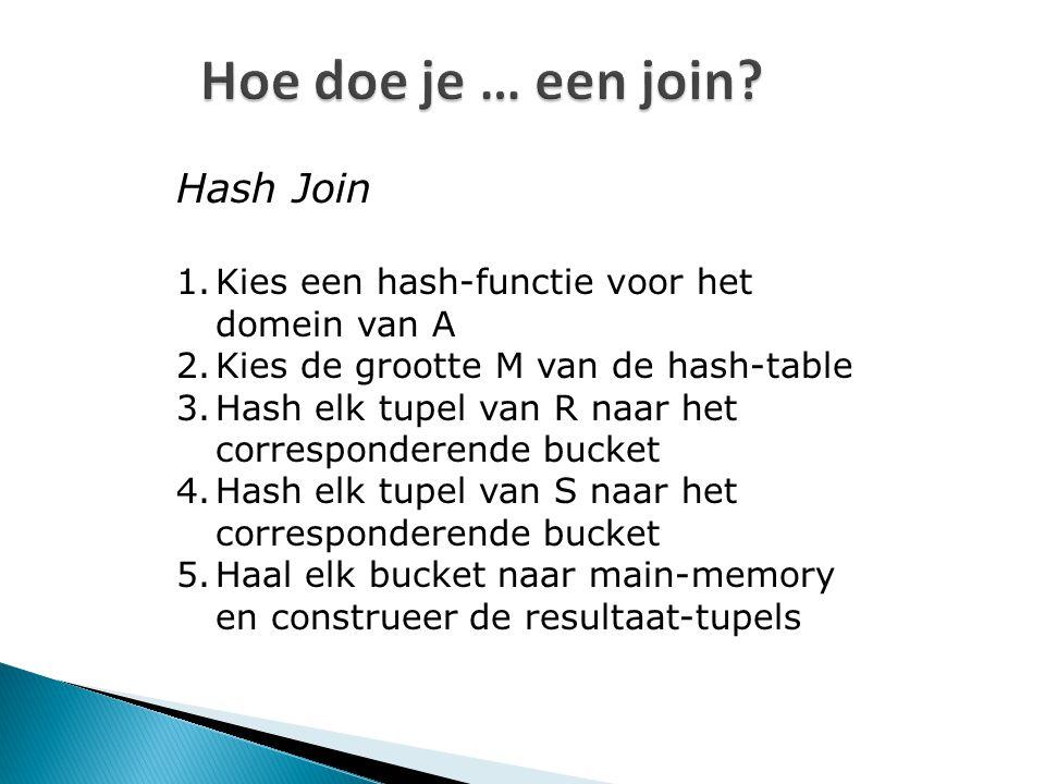 Hoe doe je … een join? Hash Join 1.Kies een hash-functie voor het domein van A 2.Kies de grootte M van de hash-table 3.Hash elk tupel van R naar het c