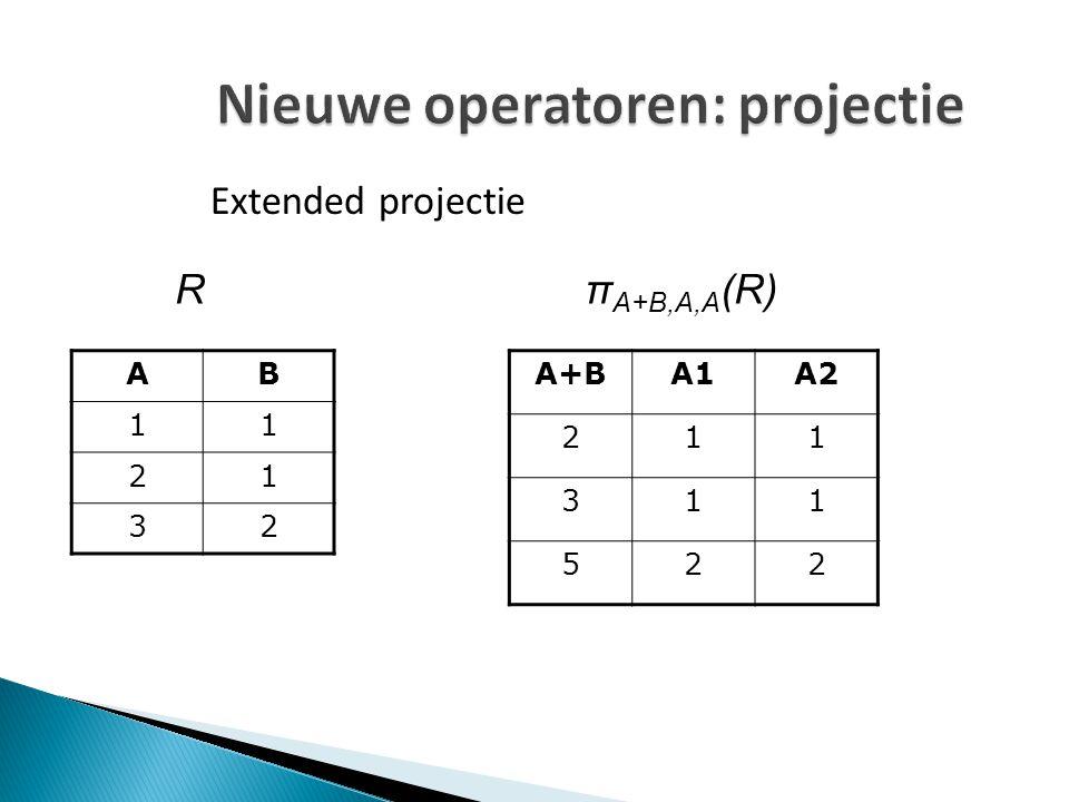 Nieuwe operatoren: sorteren  τ L (R) = lijst van tupels in R gesorteerd op attributen in L R τ C,B↑ (R) BC 26 43 13 CB 31 34 62