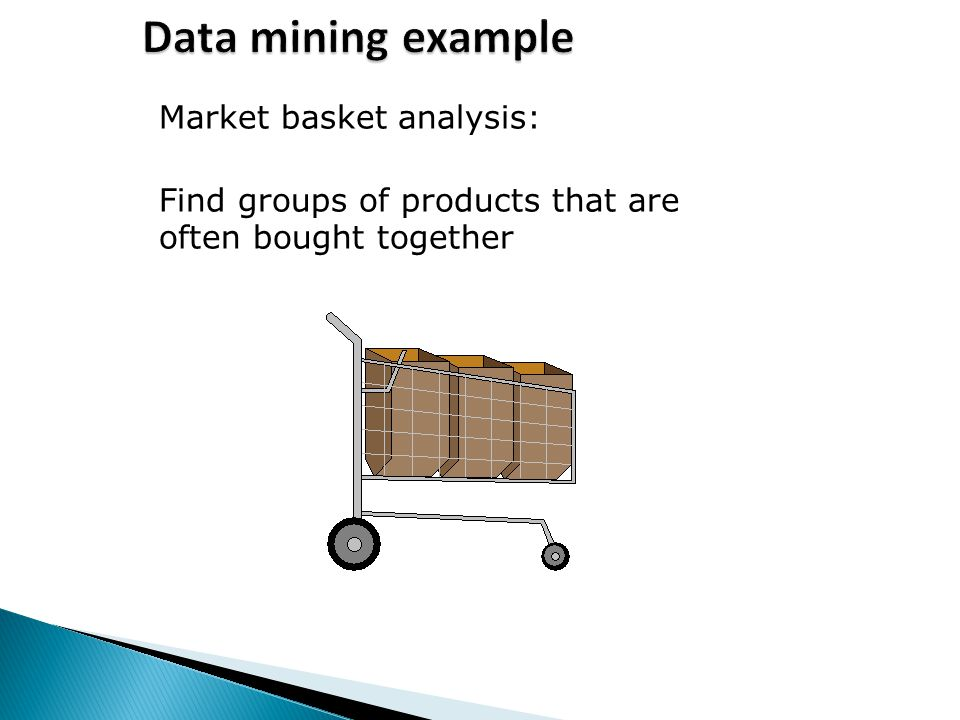Data mining example Market basket analysis: Find groups of products that are often bought together