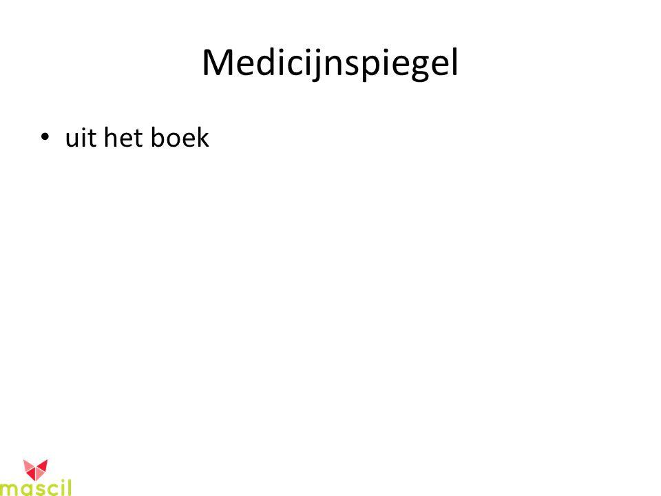 Medicijnspiegel uit het boek